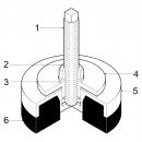 Machine Floor Mounts